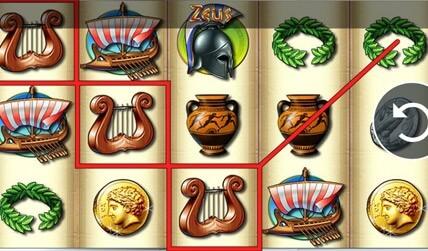 Slot Zeus Way